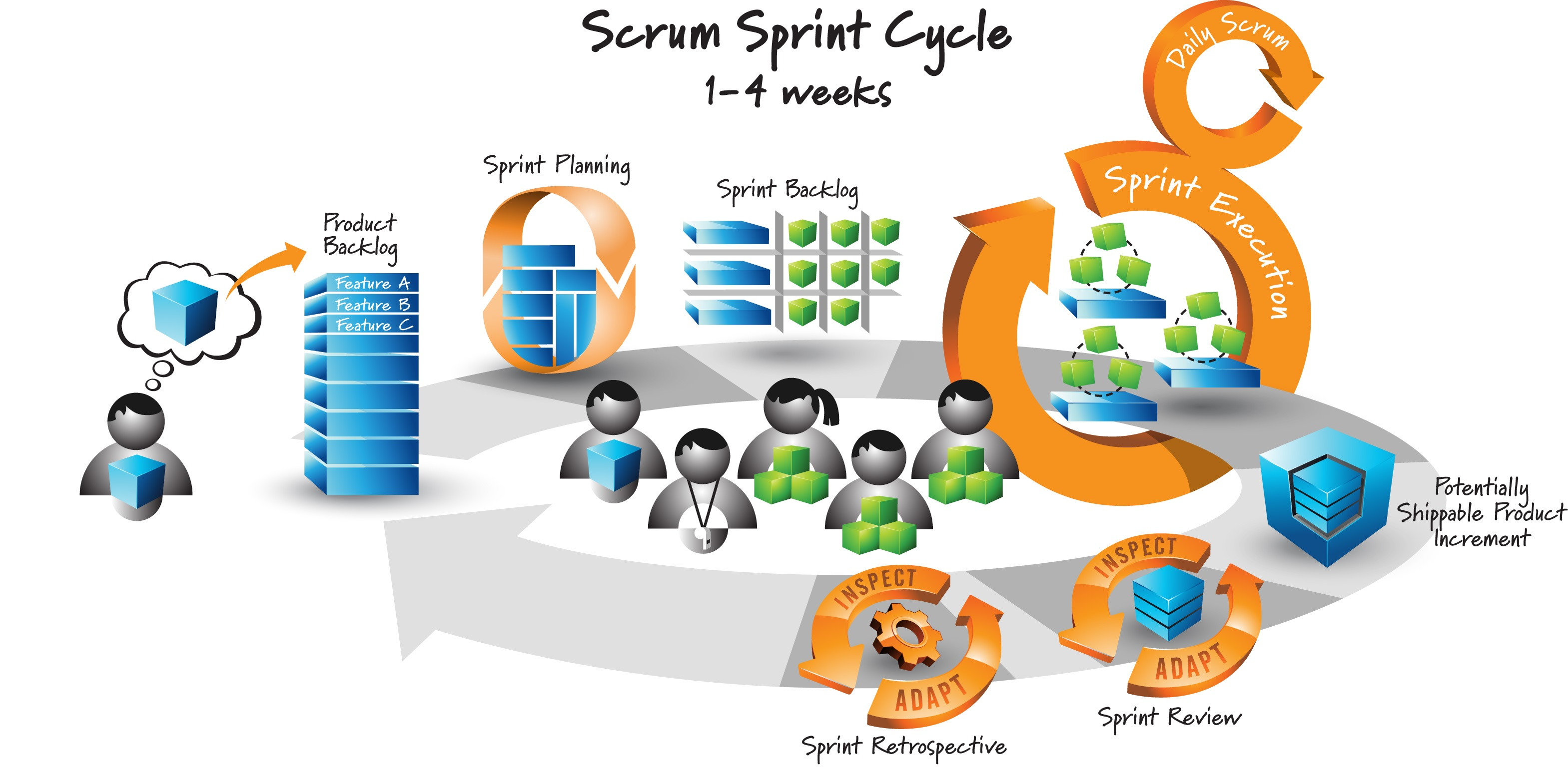 scrum-overview